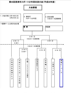 平成30年 第40回スポーツ少年団交流大会