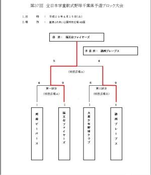 第37回全日本学童ブロック予選結果